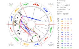 horoskop-erstellen